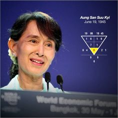 Aung San Suu Kyi, a Burmese opposition politician & chairperson of National League for Democracy in Myanmar, is born 19Jun 1945. Known for her strict adherence to non-violence in politics & Nobel Peace Prize winner. Her root is 8, which is conservative & passive but lively nature around friends. she is also a loyal person who is upright, honest, trustworthy & responsible to achieve success. Do you know your success criteria? Go to numerology.anselmang.com & find out. #success #aungsansuukyi