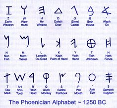 CC Cycle 1 Week 3 Timeline: Phoenicians and the Alphabet