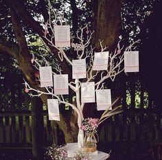 Table Plan/Wishing Tree – Coochicoo Cards