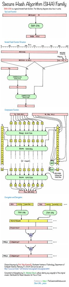 Algorithm - Wikipedia, the free encyclopedia math Pinterest