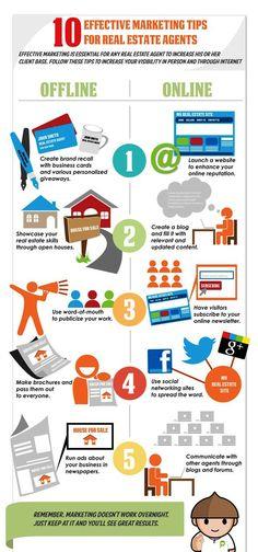 Real Estate Digital Marketing Strategy | Internet Marketing, SEO Services