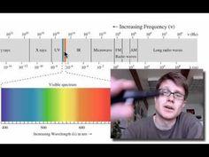 Light   Bozeman Science (YouTube) (Apologia module #11)