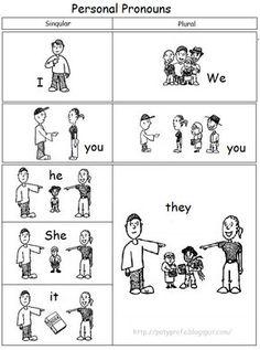dibujos de pronombres personales en inglés para colorear - Buscar con Google