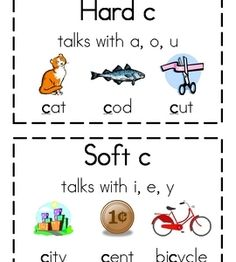 Hard And Soft C My Campus Reading Skills Teaching Centers