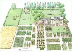 House plot