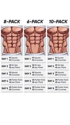 Individual training and meal plan for effective weight loss! Individual training and meal plan for effective weight loss! Gym Workout Chart, Gym Workout Videos, Workout Routine For Men, Gym Workout For Beginners, At Home Workout Plan, Workout Challenge, At Home Workouts, Ab Workout Men, Walking Workouts