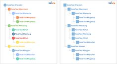 folder tree ui - Google Search