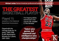 Michael Jeffrey Jordan, also known by his initials, MJ, is an American former professional basketball player, entrepreneur, and principal owner and chairman of the Charlotte Hornets.  Born: February 17, 1963 (age 52), Brooklyn, New York City, New York, United States Jordan Basketball, Basketball Players, Jeffrey Jordan, Charlotte Hornets, Basketball Association, Sports Stars, Chicago Bulls, Michael Jordan, Teamwork