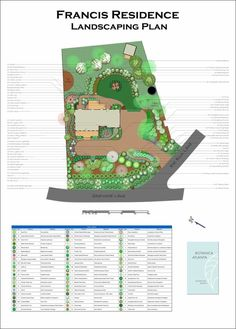 Atlanta Landscaping Plans - Botanica Atlanta | Landscape Design, Construction & Maintenance