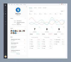 TeamWave - Organisation Profile by Bilal Ck