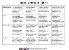 Career assignment rubric sample gina braga pinterest rubrics image result for travel brochure rubric sample maxwellsz