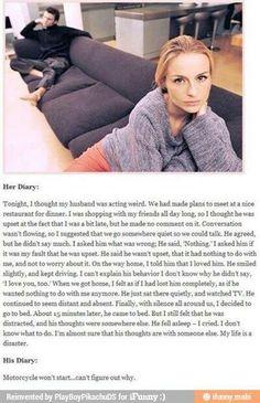 Women vs Men lol