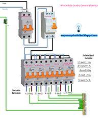 Esquemas eléctricos: Nivel medio cuadro general vivienda
