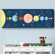 Kids Constellation Print Decal