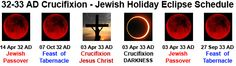 A series of 4 Red Blood Moon lunar eclipses occurred on the Jewish Passover and Feast of Tabernacles in 32 & 33 AD. Jesus personally witnessed the first 2 blood moon lunar eclipses in 32 AD. Christ descended into Hell ju