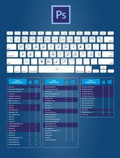 The-Ultimate-Adobe-Photoshop-Keyboard-Shortcuts-Cheat-Sheet.jpg (1000×1311)