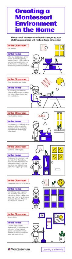 montessori infographi c - Montessori at home