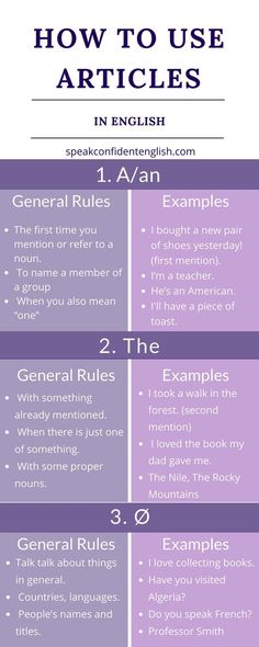 A quick overview for using a, an and the in English. Get the full lesson on using articles in English correctly at: http://www.speakconfidentenglish.com/articles/?utm_campaign=coschedule&utm_source=pinterest&utm_medium=Speak%20Confident%20English%20%7C%20English%20Fluency%20Trainer&utm_content=How%20to%20Use%20Articles%20in%20English%20Correctly%20%28A%2C%20An%2C%20and%20The%29