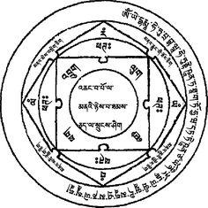16. Четыре защиты от ошибок Tibetan Mandala, Symbols, Peace, Letters, Letter, Lettering, Sobriety, Glyphs, World