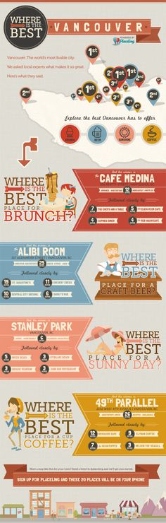 "Vancouver Best of Infographic - According to last pinner: ""The best city in the world, that I can vouch for!  And the brunch places are spot on ;)"""