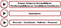 ΚΕΚ ΙΒΕΠΕ - ΣΕΒ - Εκπαιδευτικές Συνεργασίες - NESCAFÉ - 2ος Κύκλος