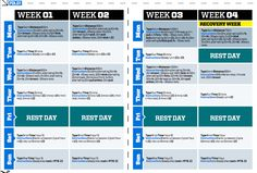 Olympic distance triathlon training plan