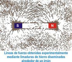 los fenómenos electromagnéticos y su importancia