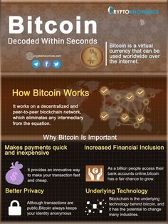 In this infographic titled decoded within seconds, we have explained that bitcoin is essential, provides privacy, makes the transaction cheap Investing In Cryptocurrency, Cryptocurrency Trading, Bitcoin Cryptocurrency, Financial Inclusion, Financial Literacy, Bitcoin Generator, Free Bitcoin Mining, Bitcoin Faucet, Bitcoin Business