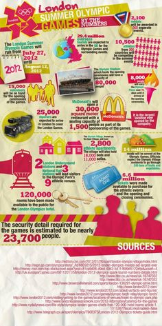 """""""#London 2012 #Olympics by the numbers."""" #infographic so excited!"""
