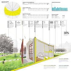 South Region © 2012 Association of Collegiate Schools of Architecture