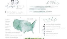 travel Watercolor Website Designs