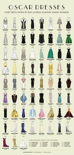 Oscar Winner Dresses