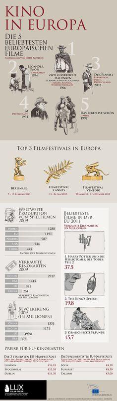 Infografik: Europäisches Kino