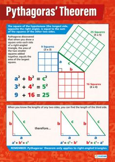 Pythagoras' Theorem Maths Numeracy Educational School Posters is part of Math - Math Worksheets, Math Resources, Gcse Maths Revision, Math Vocabulary, Math Math, Ks3 Maths, Gre Math, Math Tutor, Math Education