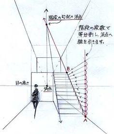 手描きパースの描き方ブログ、パース講座(手書きパース):階段の描き方(パースの描き方のコツ)