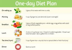 One-day #DietPlan One Day Diet, Whole Eggs, Ginger Tea, Proper Diet, Weight Loss Diet Plan, Fresh Vegetables, Workout, How To Plan, Work Out
