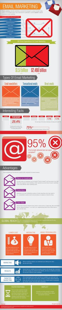 #EmailMarketing tips. #streamcontact