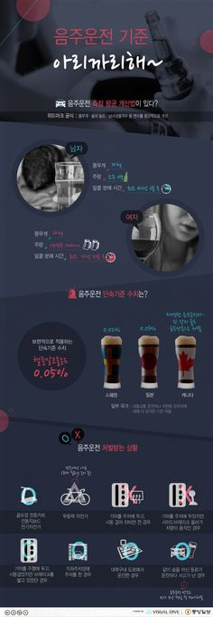 어디까지가 음주운전 기준일까 [인포그래픽] #Drunk Driving / #Infographic ⓒ 비주얼다이브 무단 복사·전재·재배포 금지