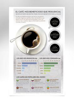 Infografía revista Saber Vivir.