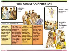 Search for Truth - The Great Commission Prayer Scriptures, Bible Teachings, Bible Prayers, Bible Text, Bible Notes, Bible Study Lessons, Scripture Study, Acts Bible, Bible Search