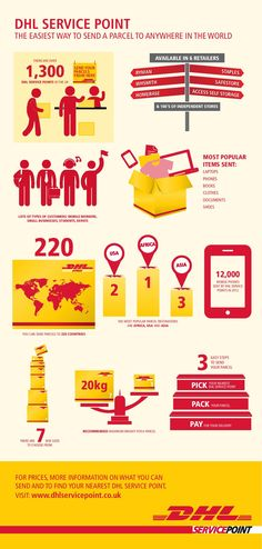 Discover the easiest way to send a parcel to anywhere in the world with DHL Service Point http://www.dhlservicepoint.co.uk