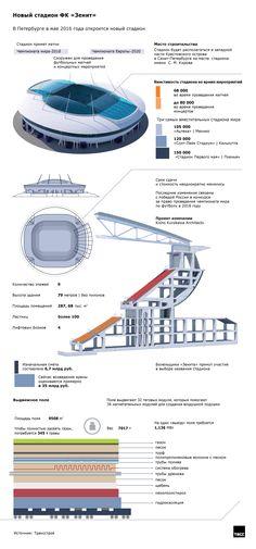 В Петербурге в июле 2016 года откроется новый стадион. Инфографика ТАСС