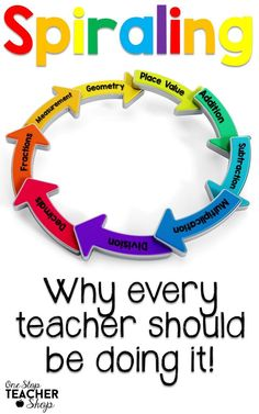 A great article about spiraling in the classroom, and why every teacher should be doing it!