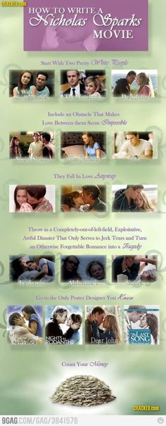 Call me cynical but I can't stand this formula and Nicholas Sparks is the king of this he's like the Michael Crichton of romance