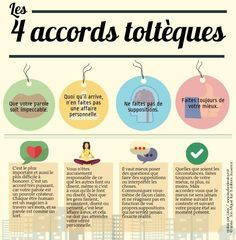 4 accords toltèques | Piktochart Visual Editor