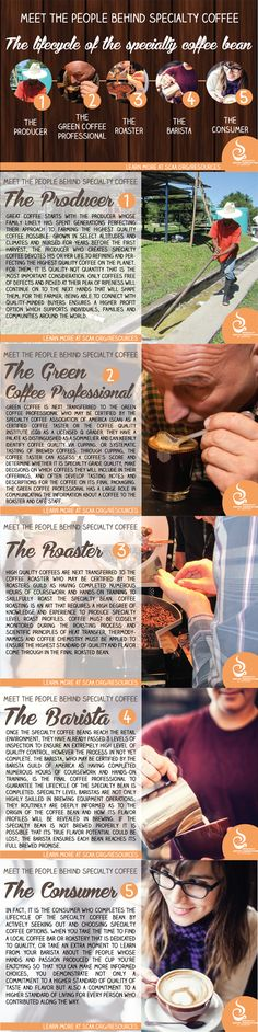 SCAA - People Behind Coffee - Love this one!