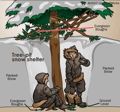 Best bushcraft tips that all survival fanatics will definitely want to know now. This is basics for wilderness survival and will certainly defend your life. Survival Life Hacks, Survival Tools, Survival Prepping, Emergency Preparedness, Tactical Survival, Game Survival, Zombies Survival, Emergency Kits, Emergency Call