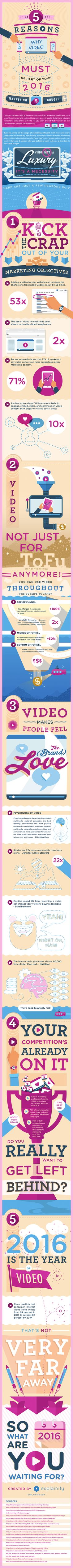 5 Reasons Video MUST Be Part of Your 2016 Marketing Budget [Infographic]