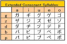 Japanese Katakana Character Chart-Learn 46 Basic ...