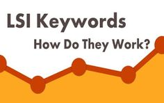 LSI keywords And Their Importance In SEO